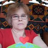 mihaelag926199's profile photo