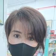 mad9287's profile photo