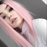 megumino's profile photo