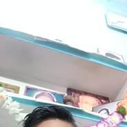 ayushg983803's profile photo