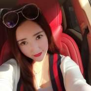 margueritem845737's profile photo