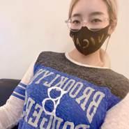 syd2157's profile photo