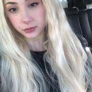 mandelys's profile photo