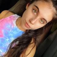 olaniyi344377's profile photo