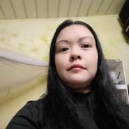 tuyenn874255's profile photo
