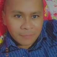 adrianj186's profile photo