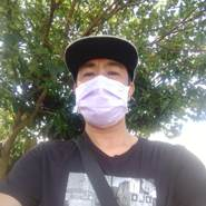 userkhuj62749's profile photo
