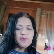 mined37's profile photo