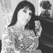 Sanjastosic's profile photo