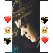hythm515142's profile photo