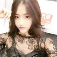 userzcw4052's profile photo