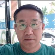 jinhaid's profile photo