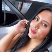 deisy001357's profile photo