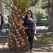 julia404587's profile photo