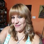 carinar415212's profile photo