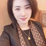 cindyx914488's profile photo