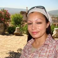 maggil839177's profile photo