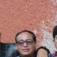 maximob715804's profile photo