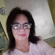 sorinal545768's profile photo