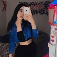 mich2799's profile photo