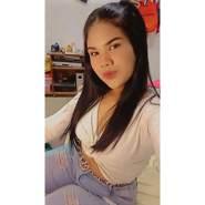 mariannysb754571's profile photo