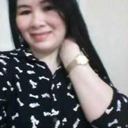 phuongb695095's profile photo