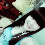 thuyant222630's profile photo