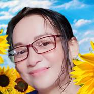 han1724's profile photo