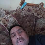 chuya64's profile photo