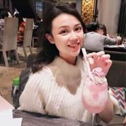 xiaomin355678's profile photo