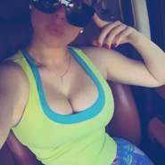 ilsea88's profile photo