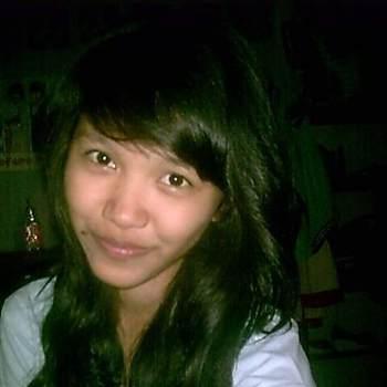 ayududulzz_Jakarta Raya_Single_Female