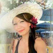 natzasex's profile photo