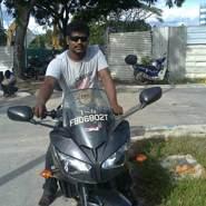 settumani's profile photo