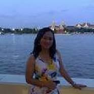 sweet1234's profile photo