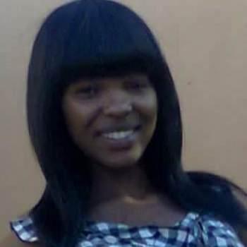sandi1_075_Gauteng_Single_Female