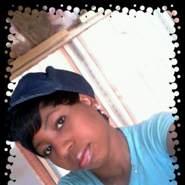 SeIrAWaNs's profile photo