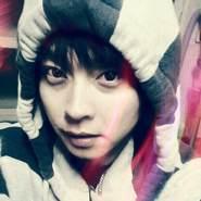shinobu1's profile photo