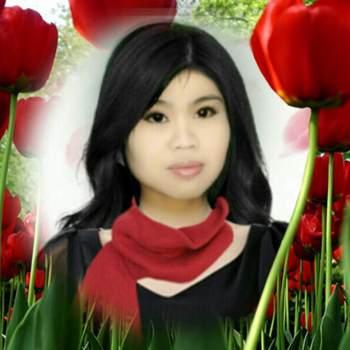 girlz89_Selangor_Single_Female