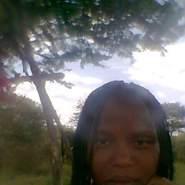 judied's profile photo