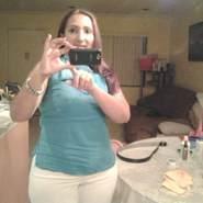 delmis_alvares's profile photo