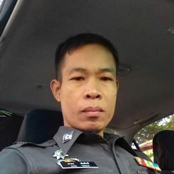 wolfdevils_Chiang Mai_Alleenstaand_Man