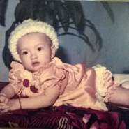 trucvy186's profile photo