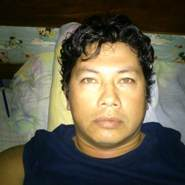 edwinanezcastro's profile photo