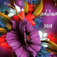 Mohammad202014's profile photo