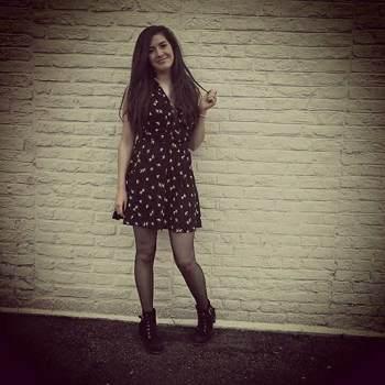 chacha211_Colorado_Single_Female