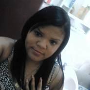 Anyinin's profile photo