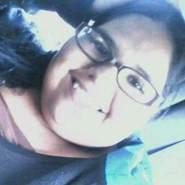 prissy2111's profile photo