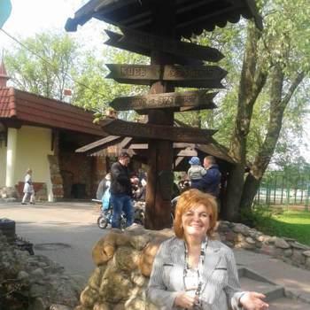 iruchka_Brestskaya Voblasts'_Single_Weiblich