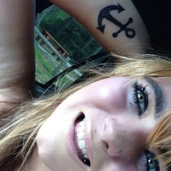 delightfuldiva_North Carolina_Single_Female